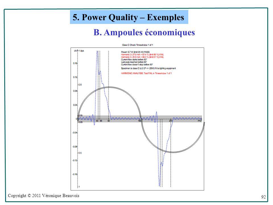 B. Ampoules économiques