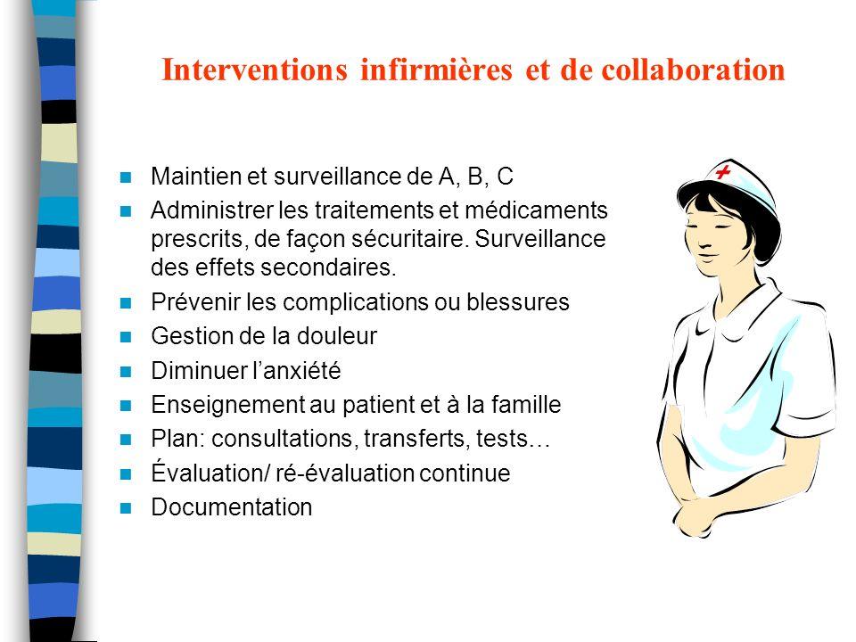 Interventions infirmières et de collaboration