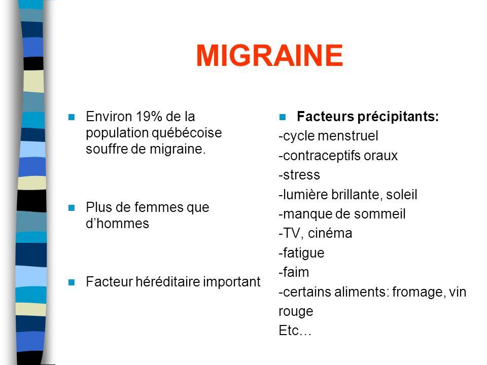 MIGRAINE Environ 19% de la population québécoise souffre de migraine.