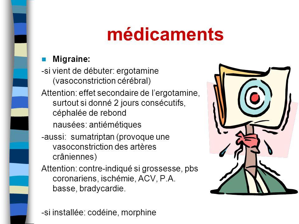 médicaments Migraine: