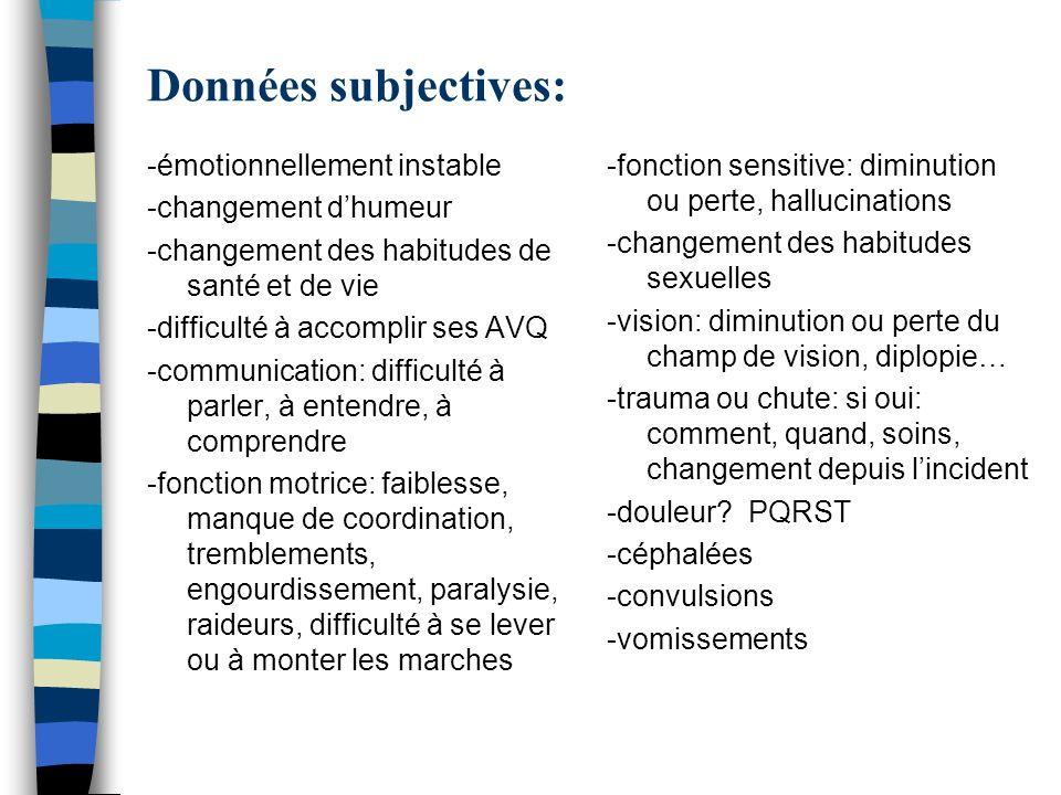 Données subjectives: -émotionnellement instable -changement d'humeur