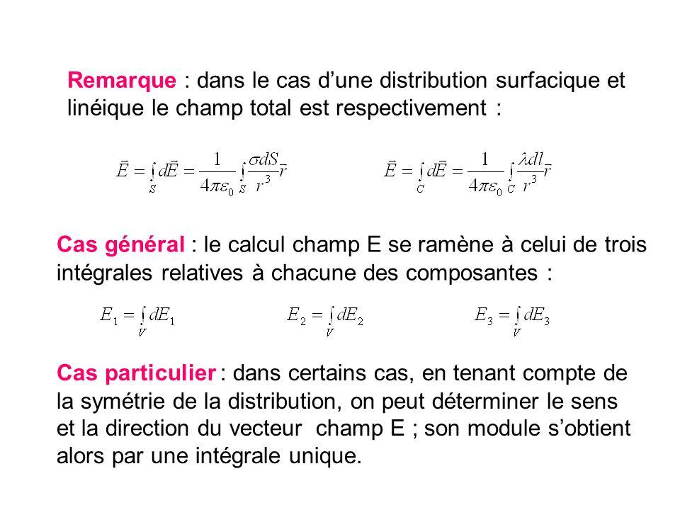 Remarque : dans le cas d'une distribution surfacique et linéique le champ total est respectivement :