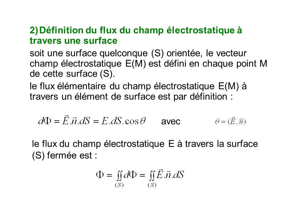 2) Définition du flux du champ électrostatique à travers une surface