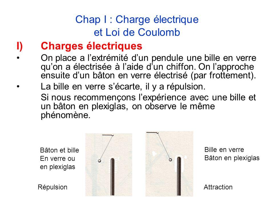 Chap I : Charge électrique et Loi de Coulomb