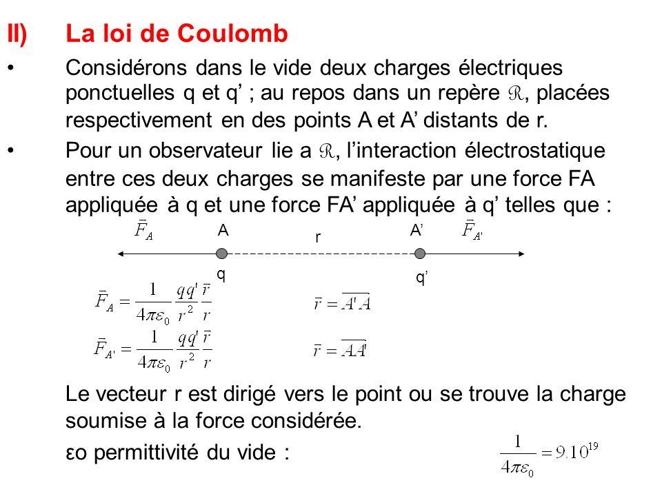 II) La loi de Coulomb