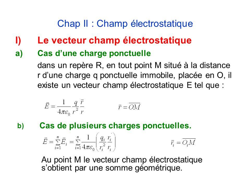 Chap II : Champ électrostatique