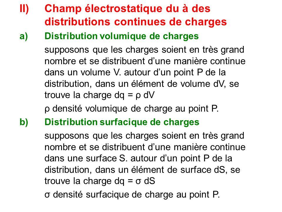 Champ électrostatique du à des distributions continues de charges