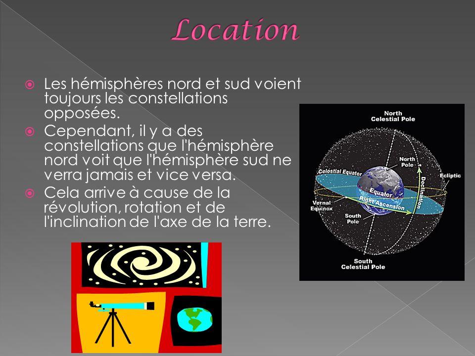 Location Les hémisphères nord et sud voient toujours les constellations opposées.