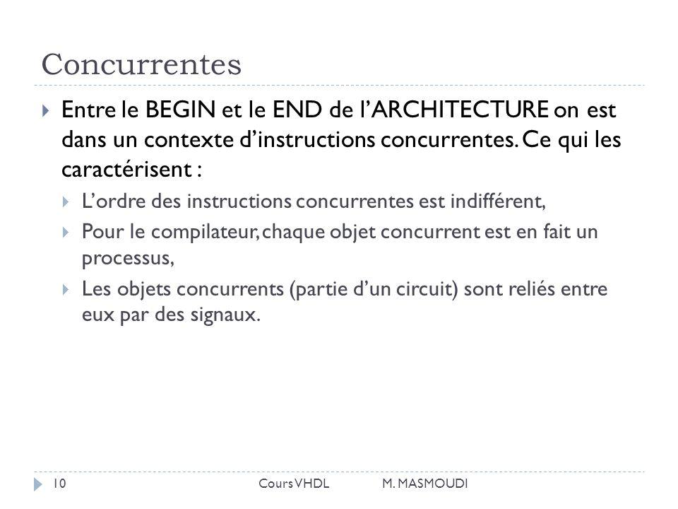 Concurrentes Entre le BEGIN et le END de l'ARCHITECTURE on est dans un contexte d'instructions concurrentes. Ce qui les caractérisent :