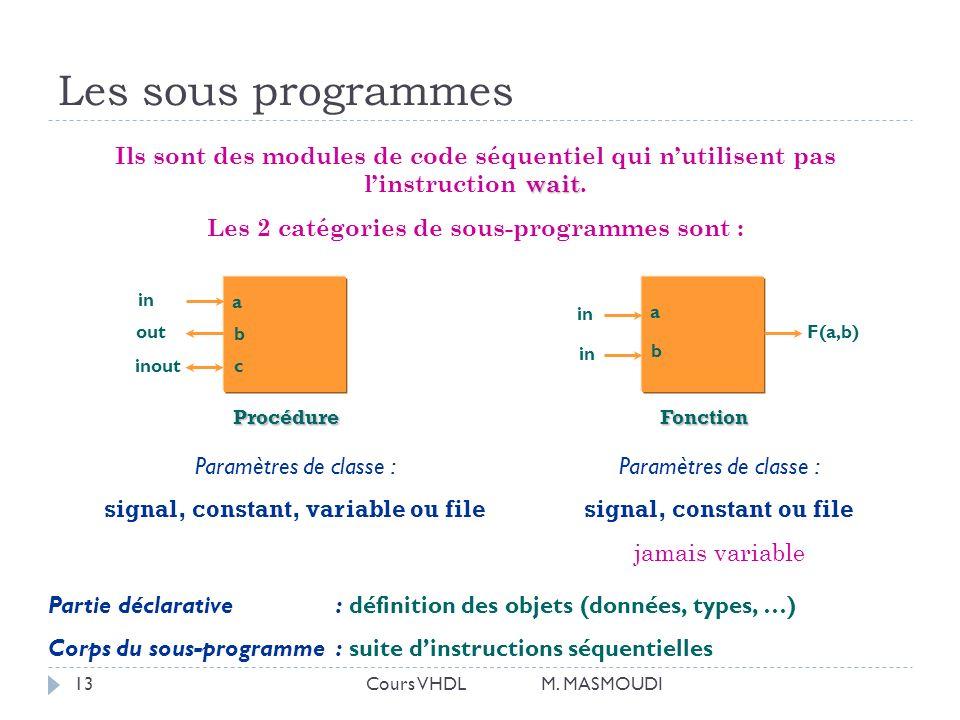 Les sous programmes Ils sont des modules de code séquentiel qui n'utilisent pas l'instruction wait.