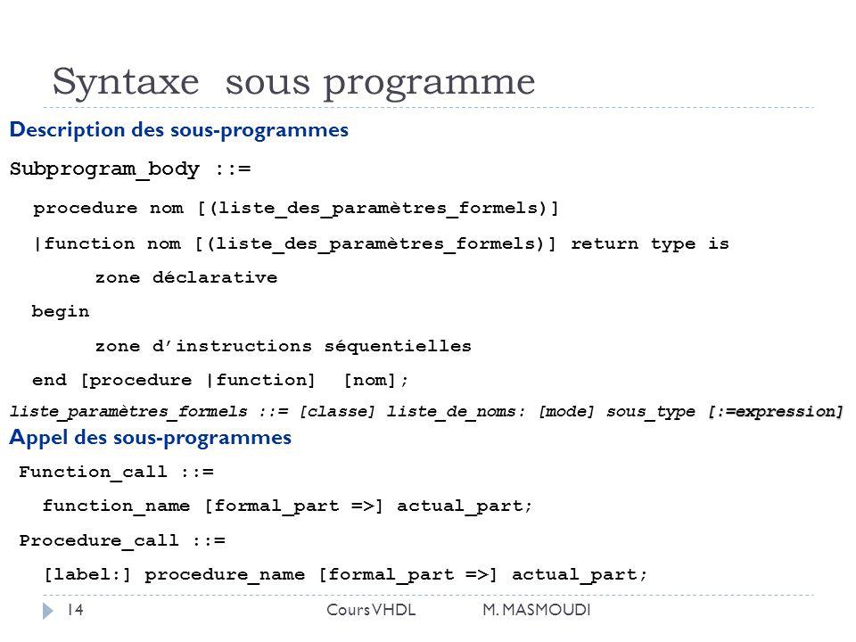 Syntaxe sous programme