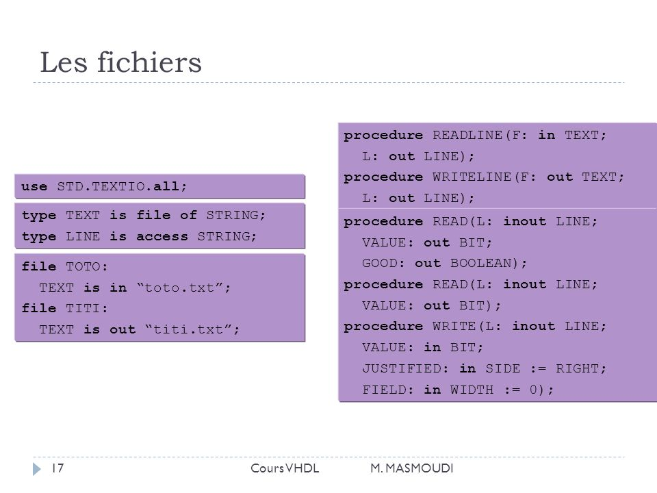 Les fichiers procedure READLINE(F: in TEXT; L: out LINE);