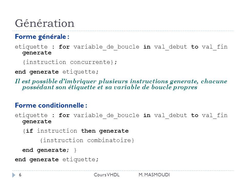 Génération Forme générale : Forme conditionnelle :