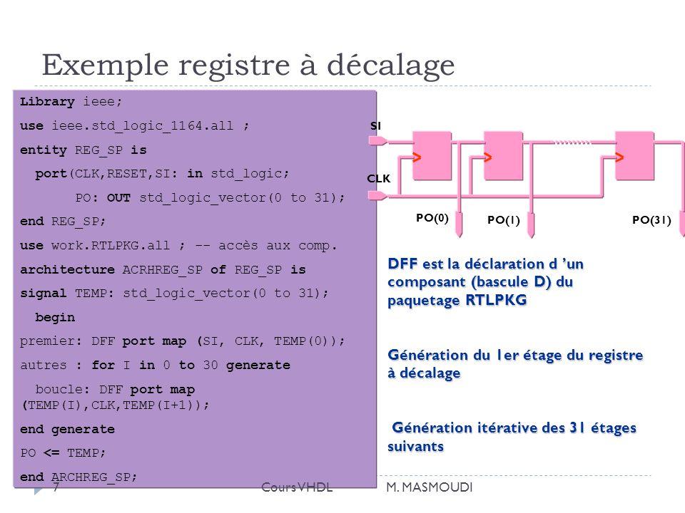 Exemple registre à décalage