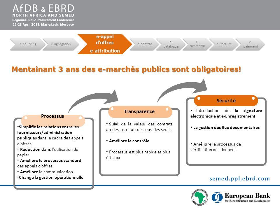 Mentainant 3 ans des e-marchés publics sont obligatoires!