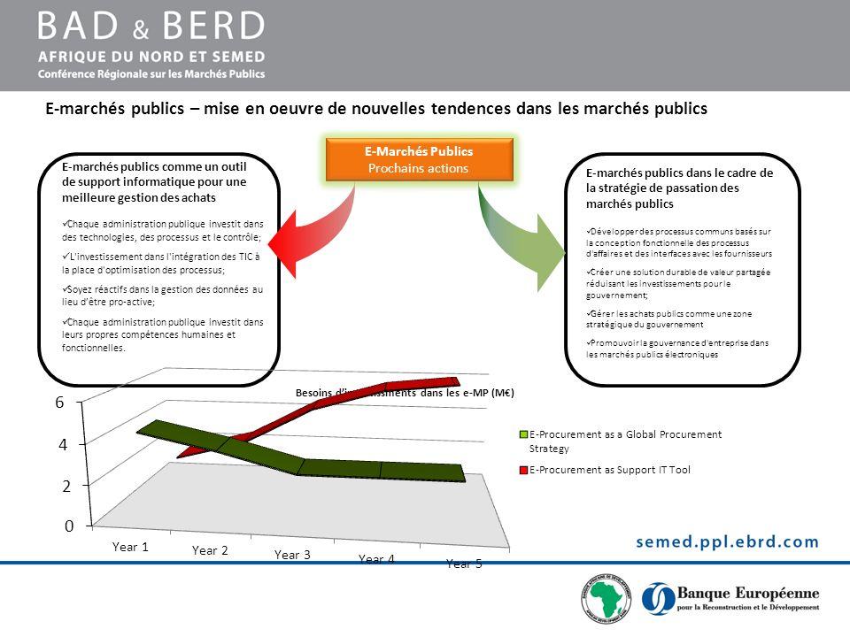E-marchés publics – mise en oeuvre de nouvelles tendences dans les marchés publics