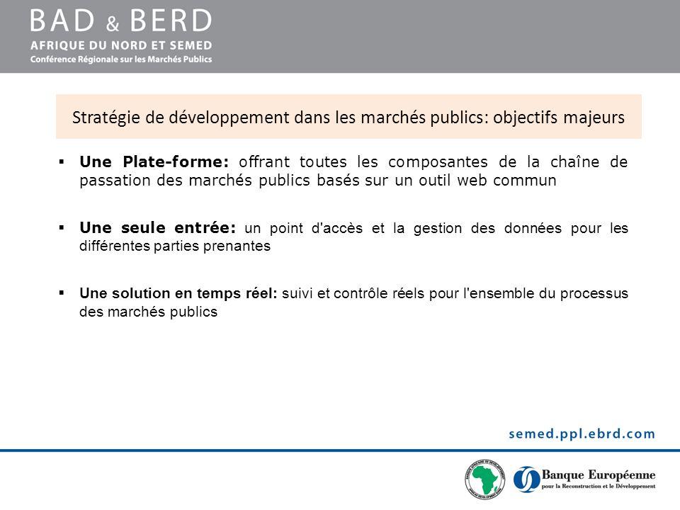 Stratégie de développement dans les marchés publics: objectifs majeurs