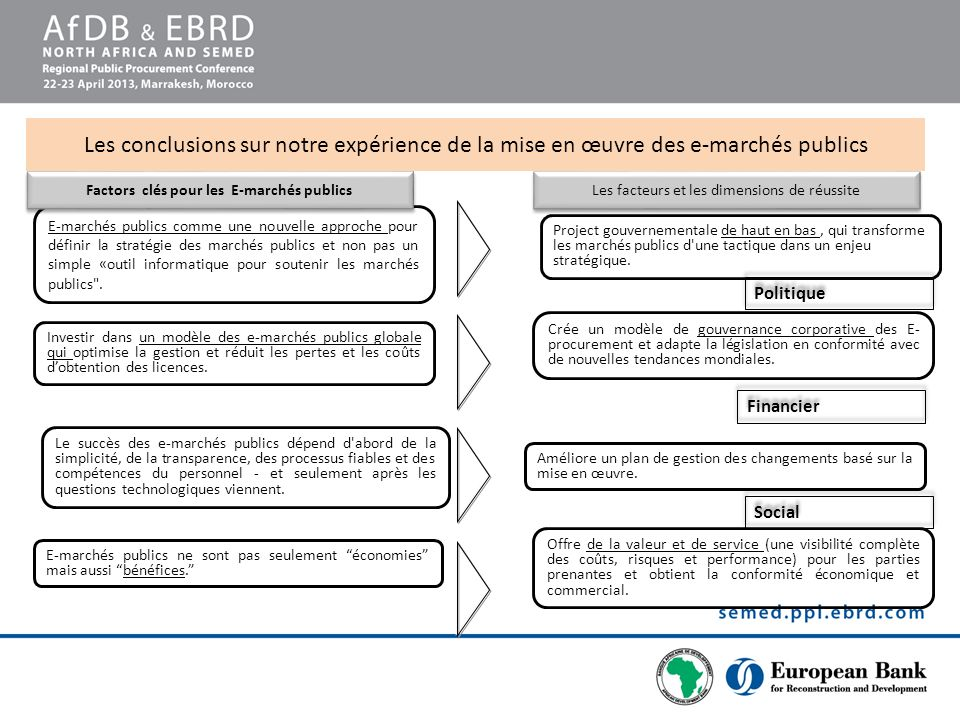 Factors clés pour les E-marchés publics