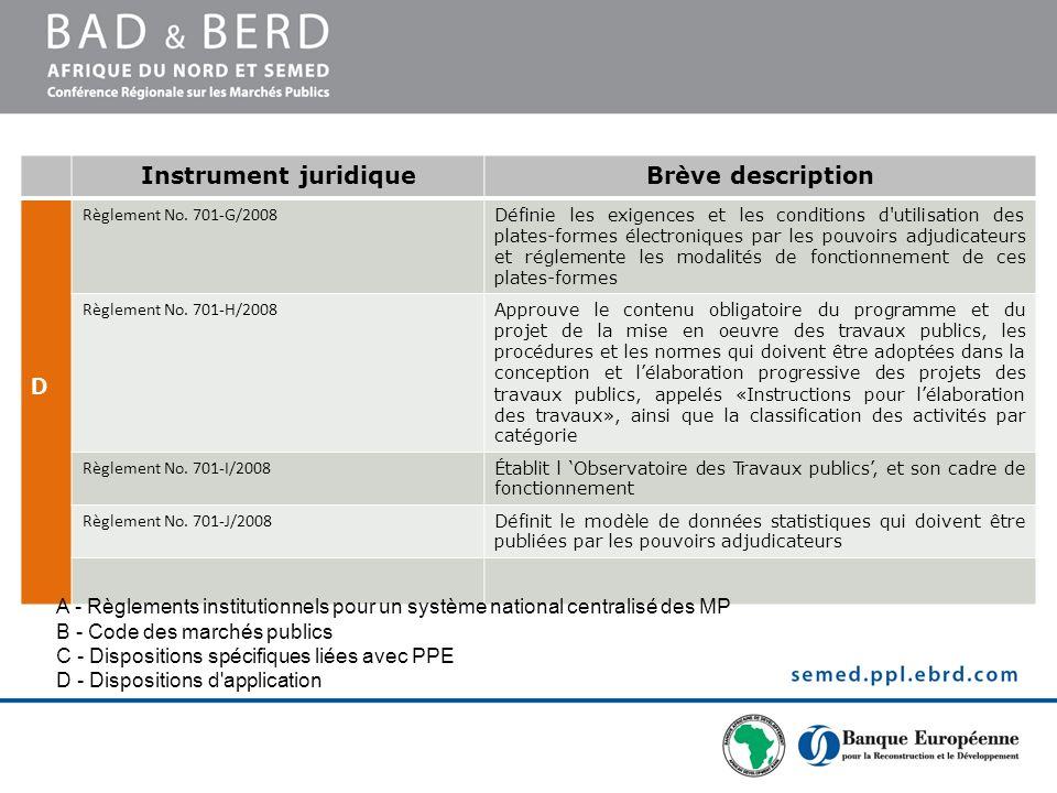 D Instrument juridique Brève description