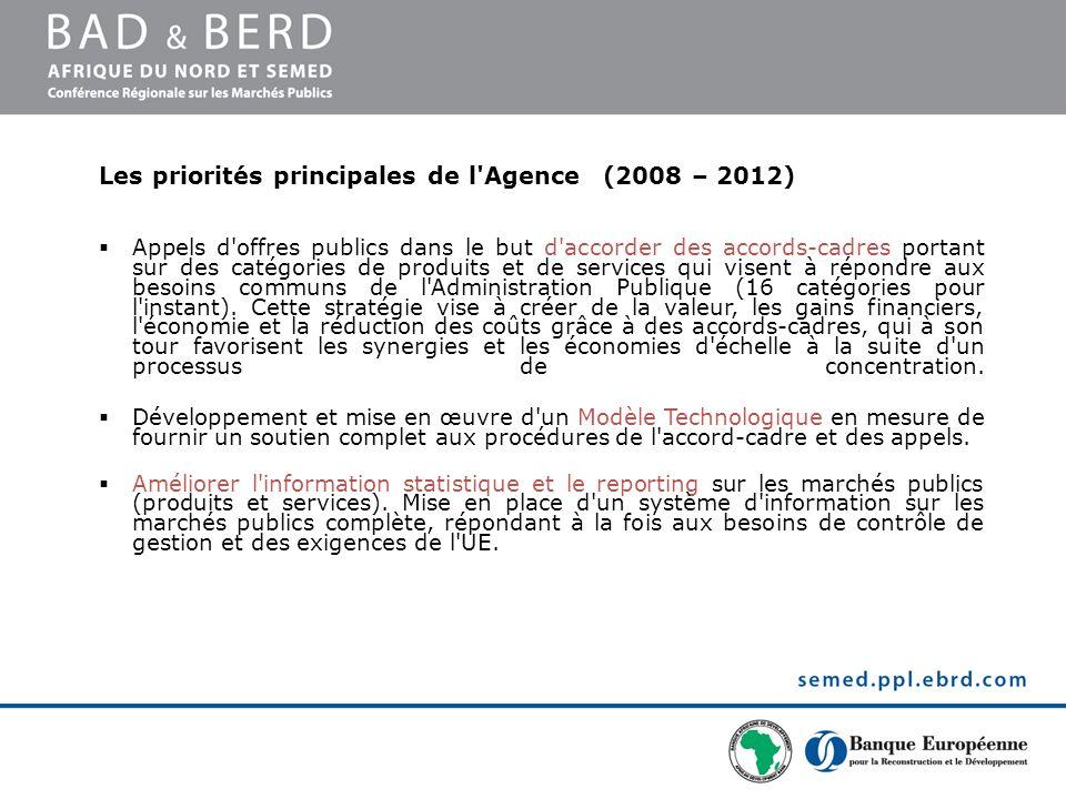 Les priorités principales de l Agence (2008 – 2012)