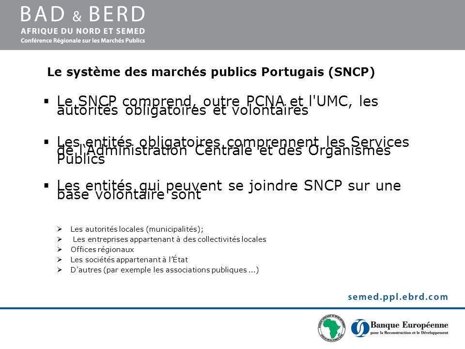 Le système des marchés publics Portugais (SNCP)