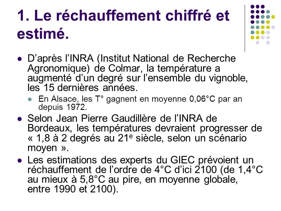 1. Le réchauffement chiffré et estimé.