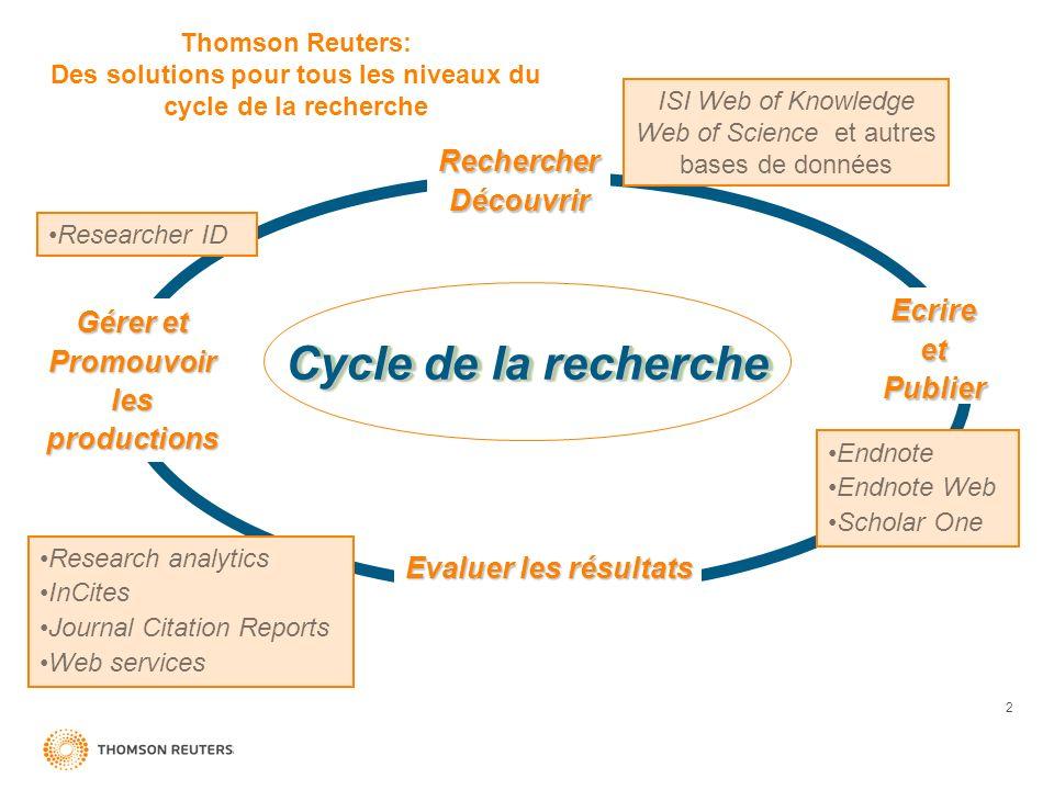 Cycle de la recherche Quality Rechercher Découvrir Ecrire