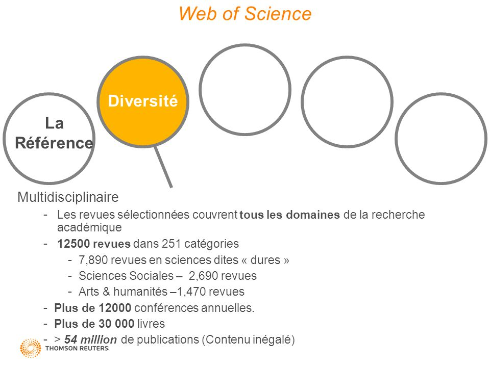 Web of Science Quality Data Diversité La Référence Discovery Tools