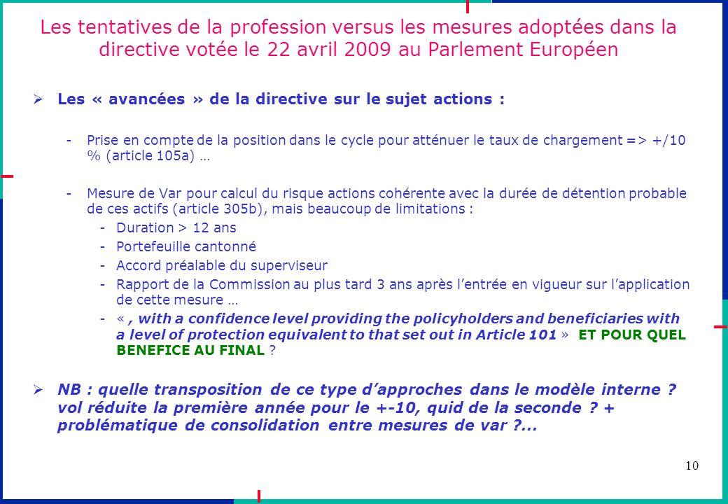 Les tentatives de la profession versus les mesures adoptées dans la directive votée le 22 avril 2009 au Parlement Européen