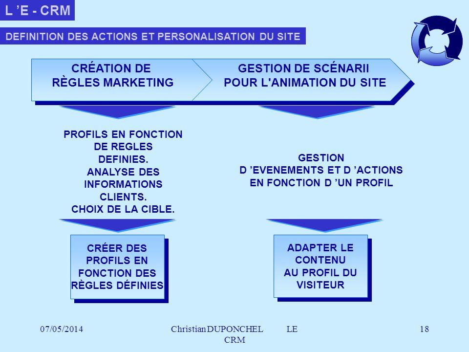 L 'E - CRM CRÉATION DE RÈGLES MARKETING GESTION DE SCÉNARII