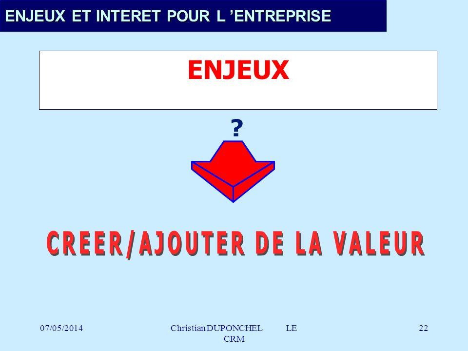 CREER/AJOUTER DE LA VALEUR