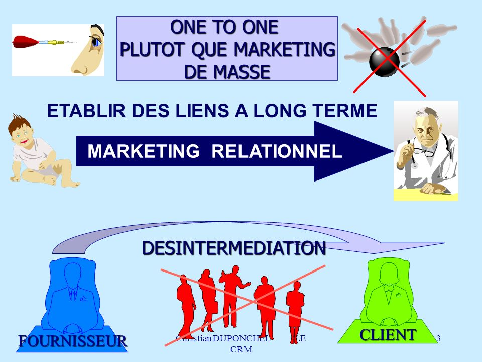ETABLIR DES LIENS A LONG TERME MARKETING RELATIONNEL