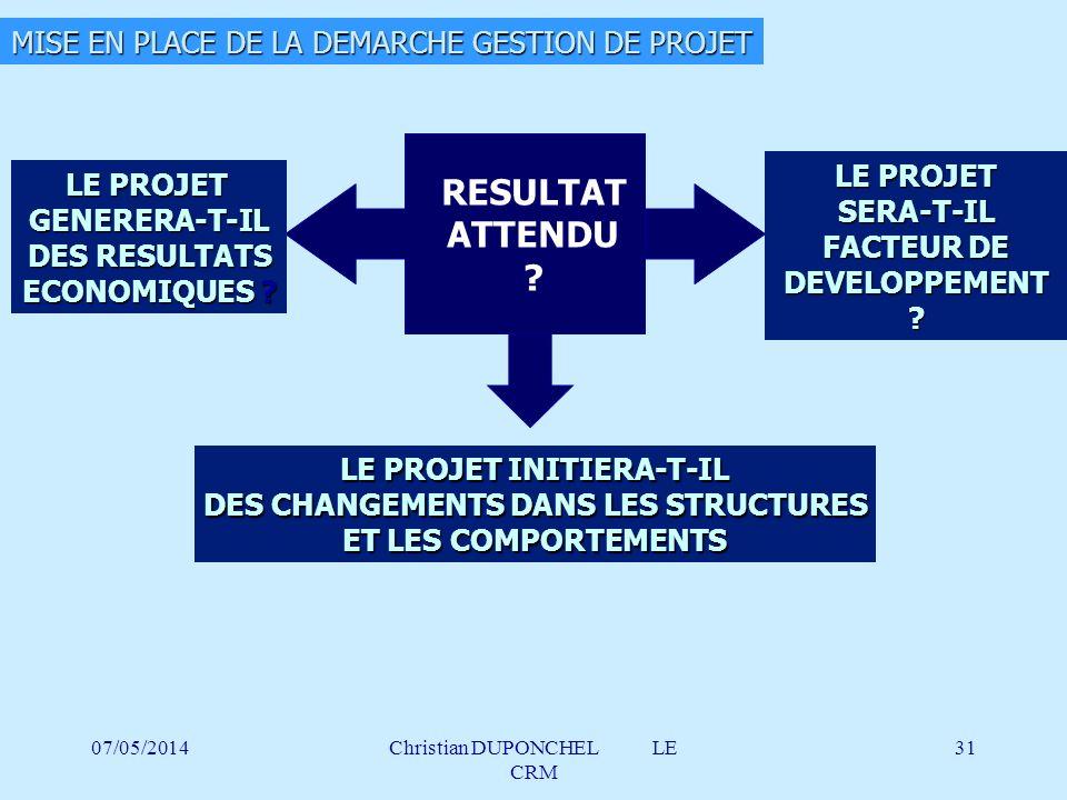 LE PROJET INITIERA-T-IL DES CHANGEMENTS DANS LES STRUCTURES