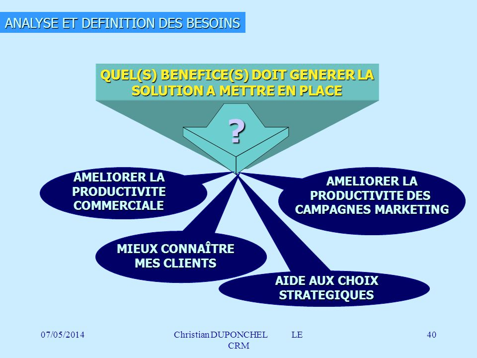 QUEL(S) BENEFICE(S) DOIT GENERER LA SOLUTION A METTRE EN PLACE