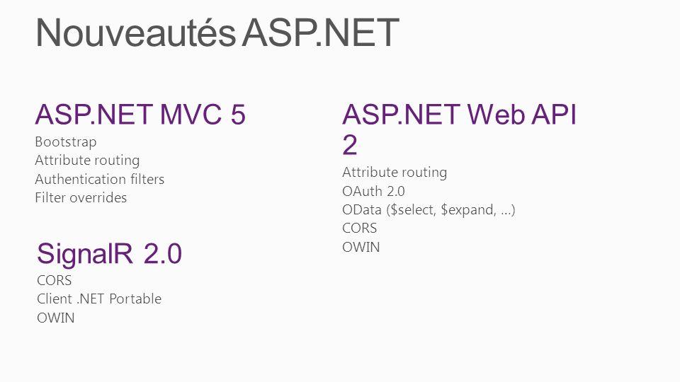 Nouveautés ASP.NET ASP.NET MVC 5 ASP.NET Web API 2 SignalR 2.0