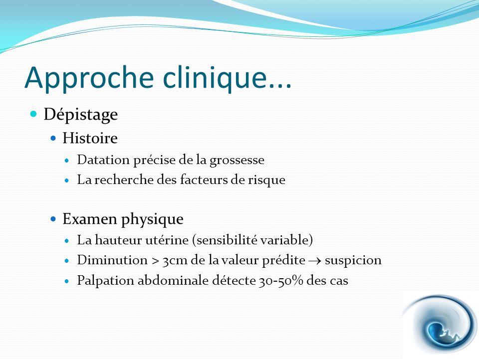 Approche clinique... Dépistage Histoire Examen physique