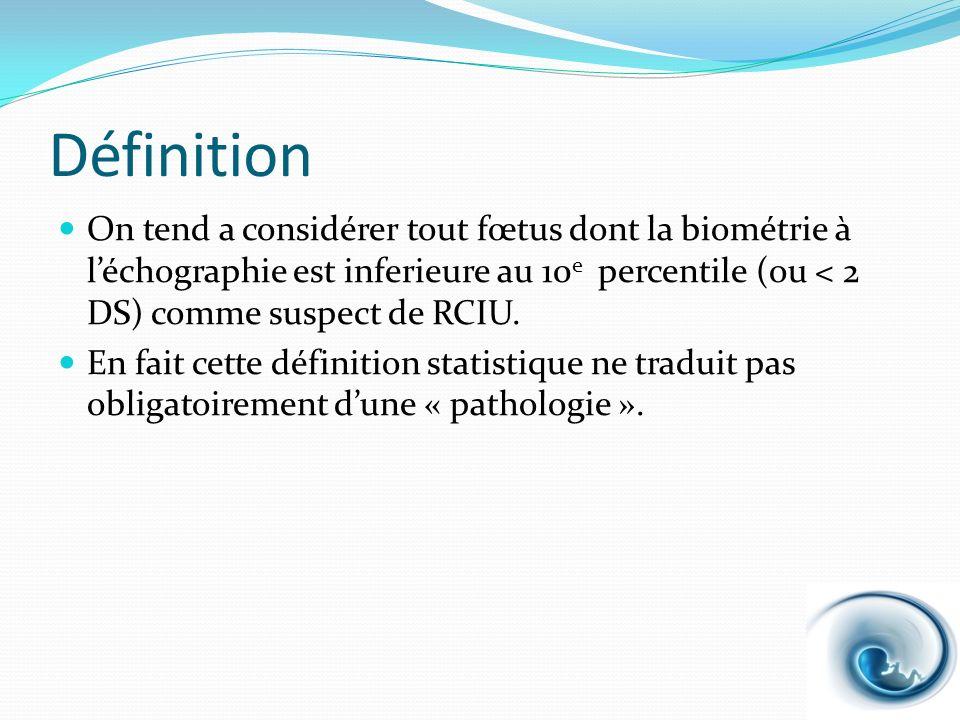 Définition On tend a considérer tout fœtus dont la biométrie à l'échographie est inferieure au 10e percentile (ou < 2 DS) comme suspect de RCIU.