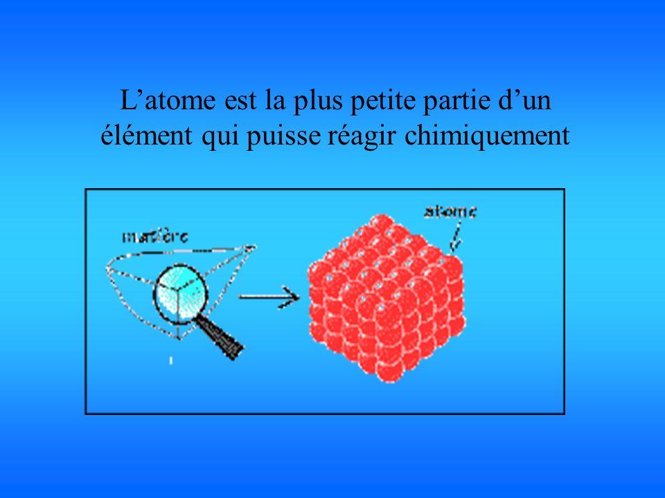 L'atome est la plus petite partie d'un élément qui puisse réagir chimiquement