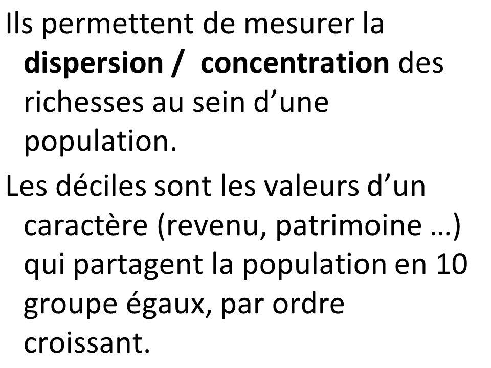 Ils permettent de mesurer la dispersion / concentration des richesses au sein d'une population.