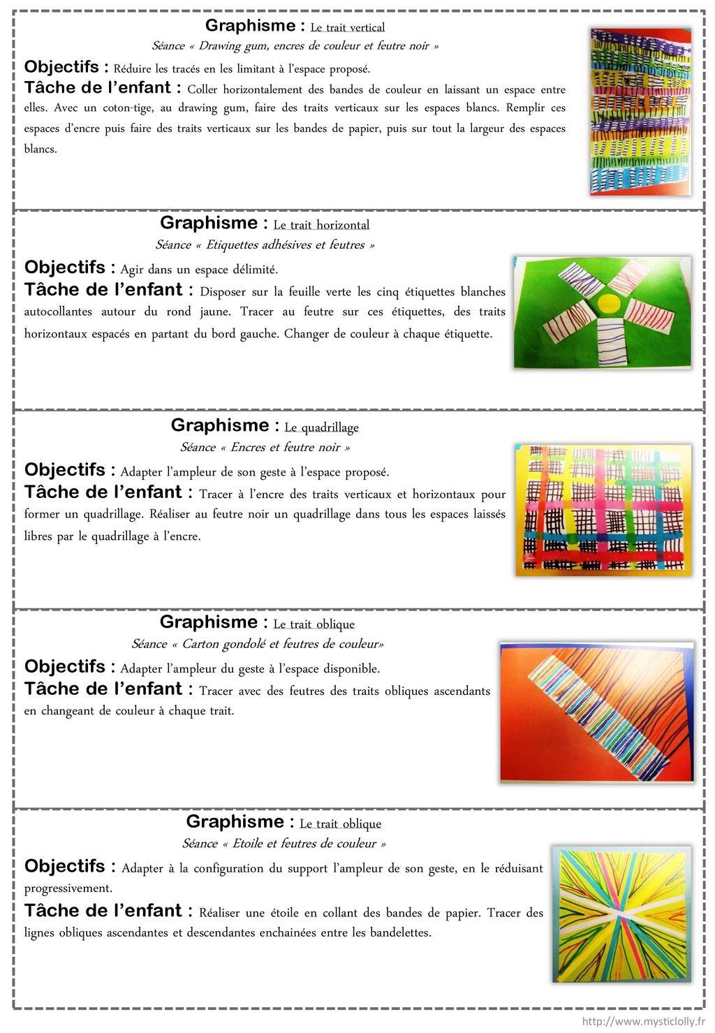 Liste des consignes ateliers graphiques ms ppt t l charger - Tache de gras sur coton couleur ...