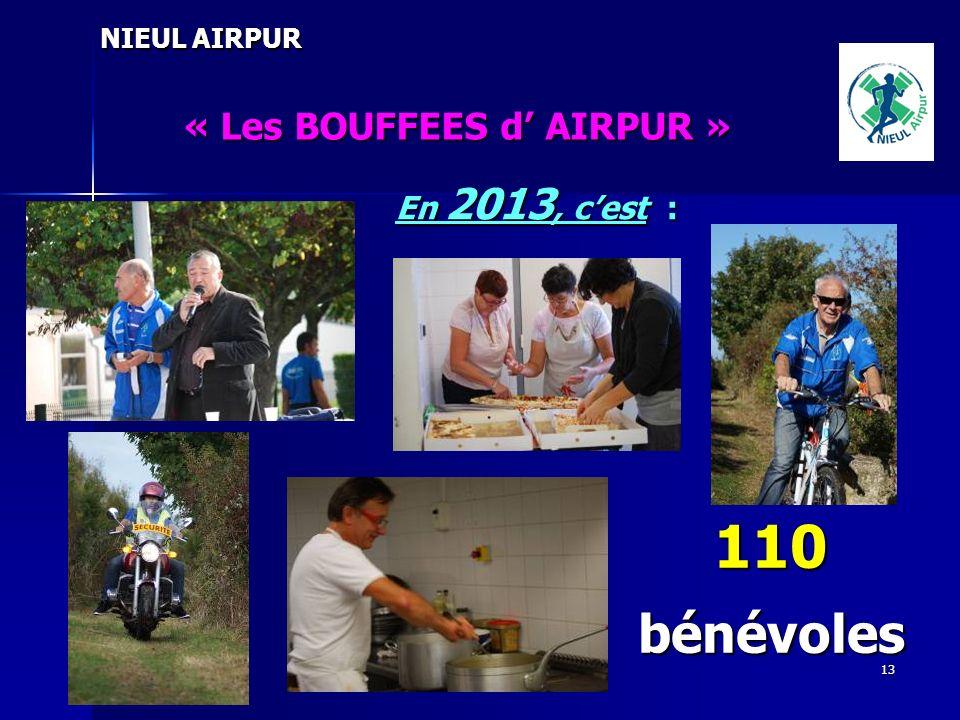 NIEUL AIRPUR « Les BOUFFEES d' AIRPUR » En 2013, c'est : 110 bénévoles