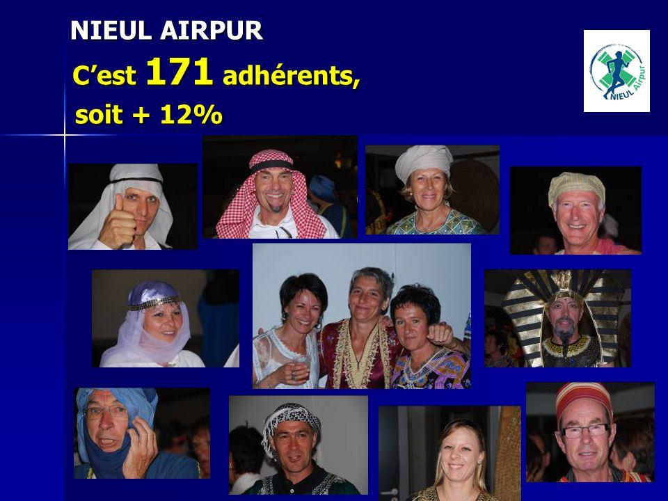 NIEUL AIRPUR C'est 171 adhérents, soit + 12%