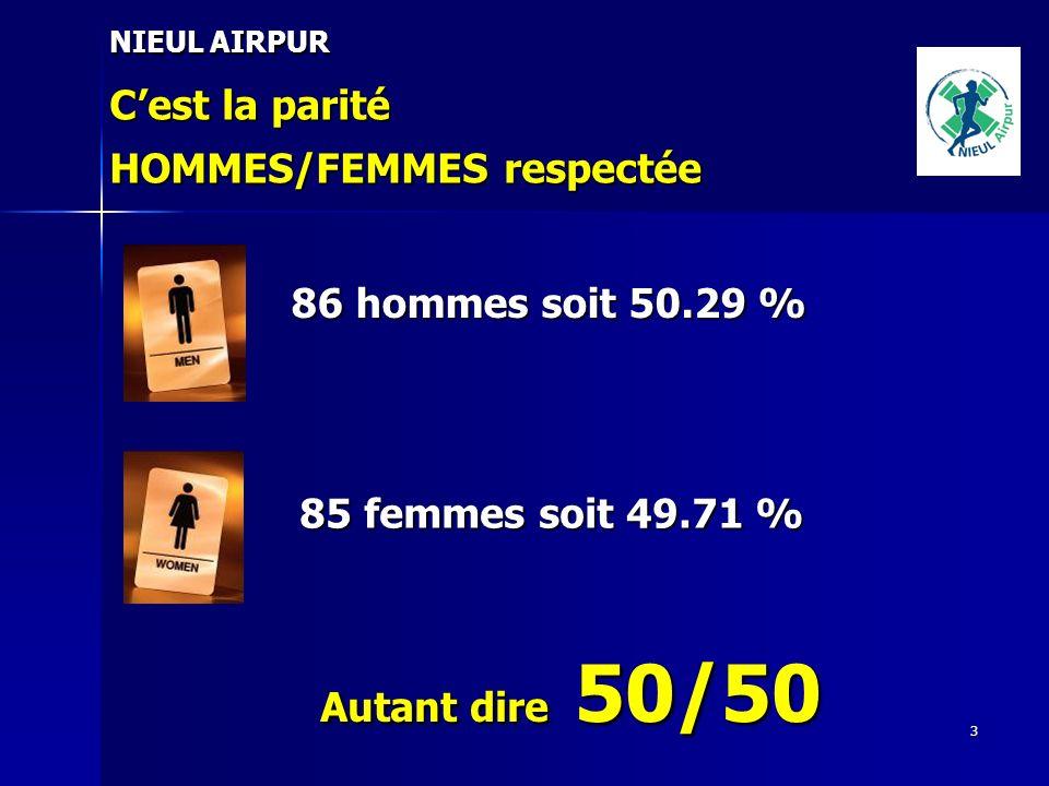 HOMMES/FEMMES respectée