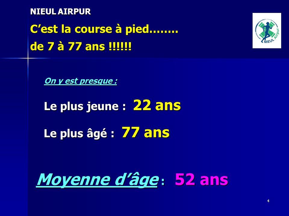 Moyenne d'âge : 52 ans C'est la course à pied…….. de 7 à 77 ans !!!!!!