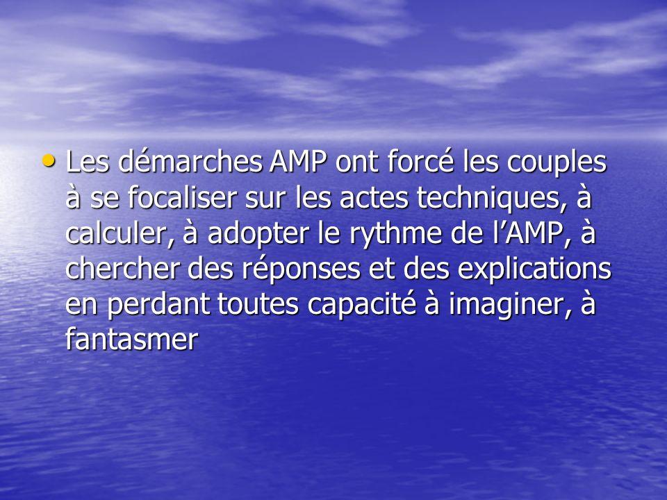 Les démarches AMP ont forcé les couples à se focaliser sur les actes techniques, à calculer, à adopter le rythme de l'AMP, à chercher des réponses et des explications en perdant toutes capacité à imaginer, à fantasmer