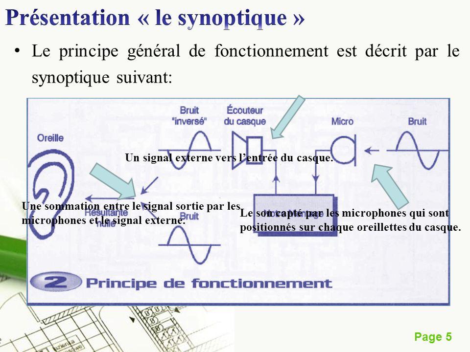 Présentation « le synoptique »