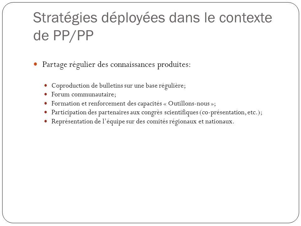 Stratégies déployées dans le contexte de PP/PP