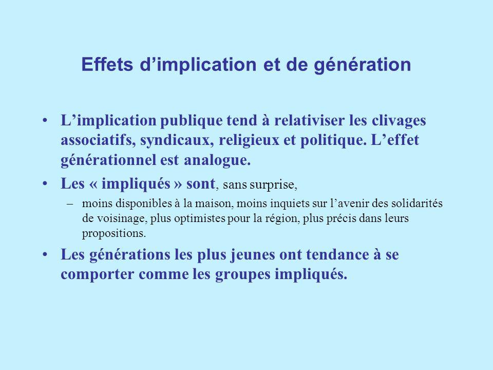 Effets d'implication et de génération