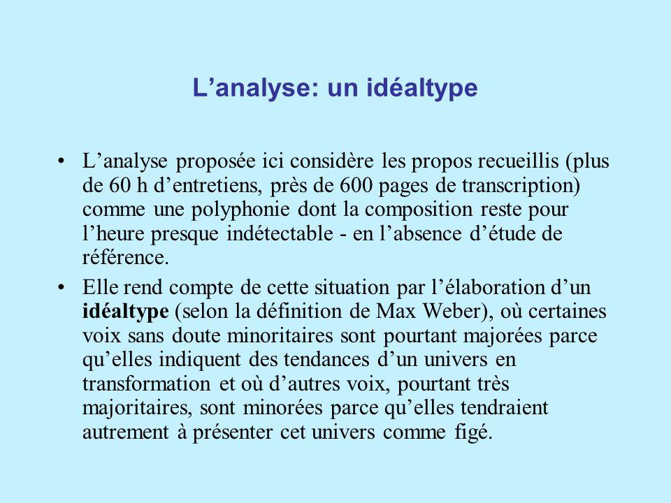 L'analyse: un idéaltype