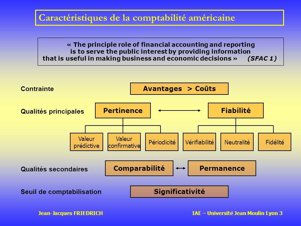 Caractéristiques de la comptabilité américaine